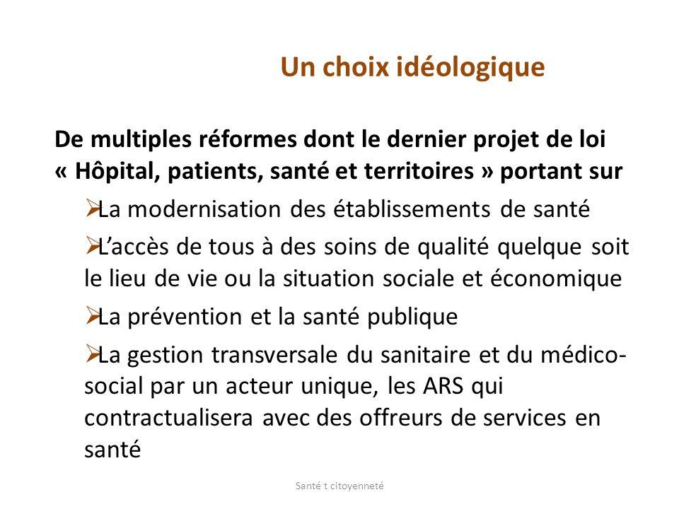 Un choix idéologique De multiples réformes dont le dernier projet de loi « Hôpital, patients, santé et territoires » portant sur La modernisation des