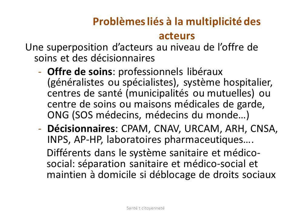 Problèmes liés à la multiplicité des acteurs Une superposition dacteurs au niveau de loffre de soins et des décisionnaires -Offre de soins: profession