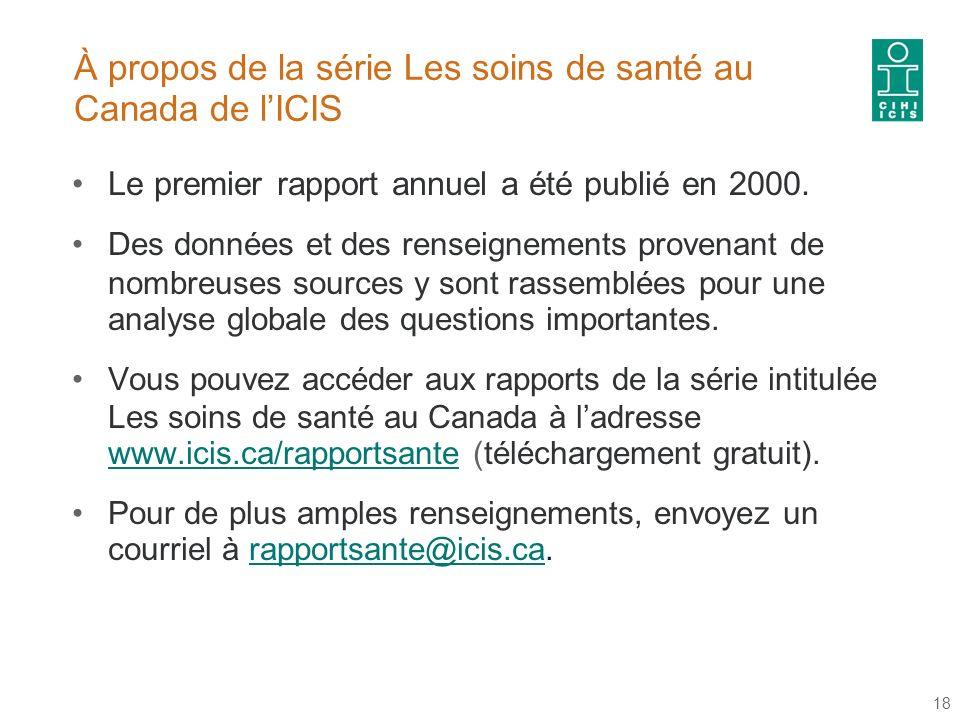 À propos de la série Les soins de santé au Canada de lICIS Le premier rapport annuel a été publié en 2000.
