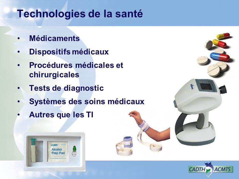 Technologies de la santé Médicaments Dispositifs médicaux Procédures médicales et chirurgicales Tests de diagnostic Systèmes des soins médicaux Autres que les TI