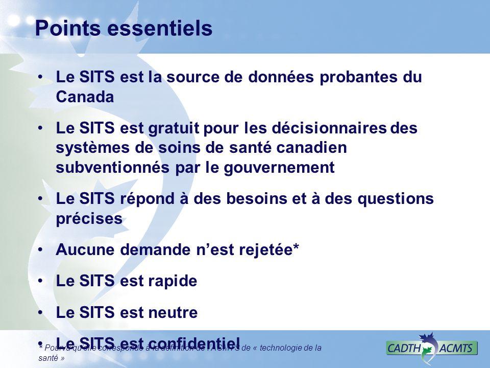 Points essentiels Le SITS est la source de données probantes du Canada Le SITS est gratuit pour les décisionnaires des systèmes de soins de santé canadien subventionnés par le gouvernement Le SITS répond à des besoins et à des questions précises Aucune demande nest rejetée* Le SITS est rapide Le SITS est neutre Le SITS est confidentiel * Pourvu quelle corresponde à la définition de lACMTS de « technologie de la santé »