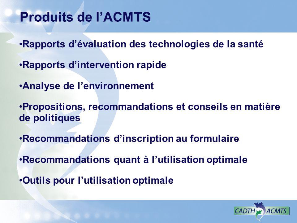 Produits de lACMTS Rapports dévaluation des technologies de la santé Rapports dintervention rapide Analyse de lenvironnement Propositions, recommandations et conseils en matière de politiques Recommandations dinscription au formulaire Recommandations quant à lutilisation optimale Outils pour lutilisation optimale