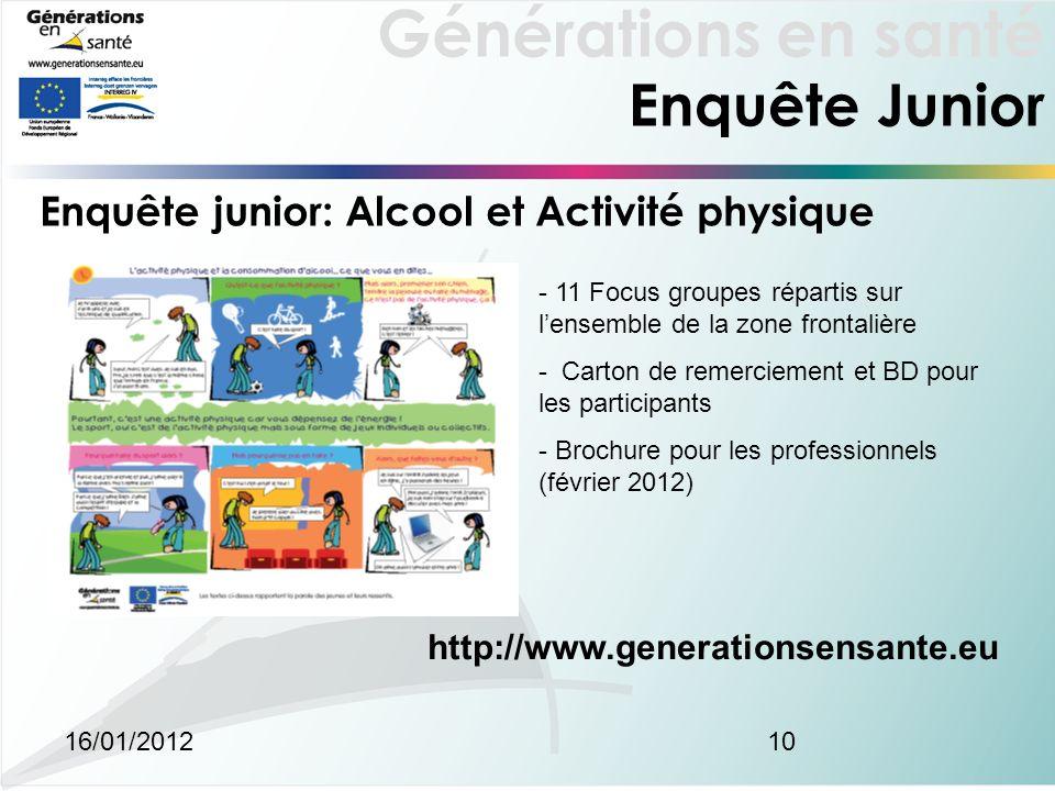 Générations en santé 16/01/201210 Enquête Junior Enquête junior: Alcool et Activité physique - 11 Focus groupes répartis sur lensemble de la zone fron