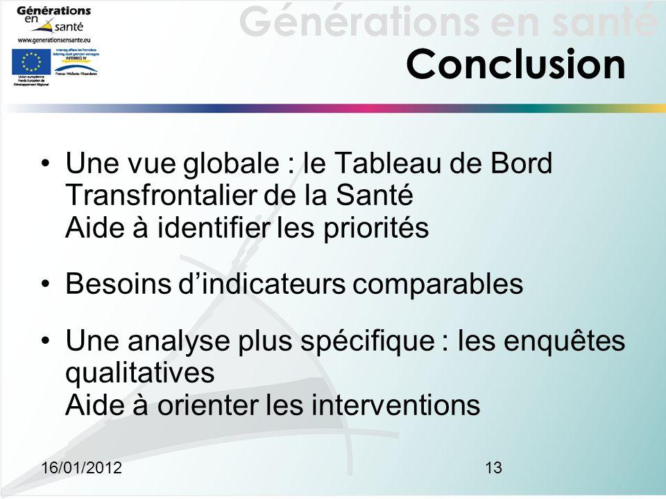 Générations en santé 16/01/201213 Conclusion Une vue globale : le Tableau de Bord Transfrontalier de la Santé Aide à identifier les priorités Besoins dindicateurs comparables Une analyse plus spécifique : les enquêtes qualitatives Aide à orienter les interventions