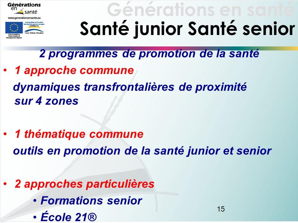 Générations en santé 15 Santé junior Santé senior 2 programmes de promotion de la santé 1 approche commune dynamiques transfrontalières de proximité s