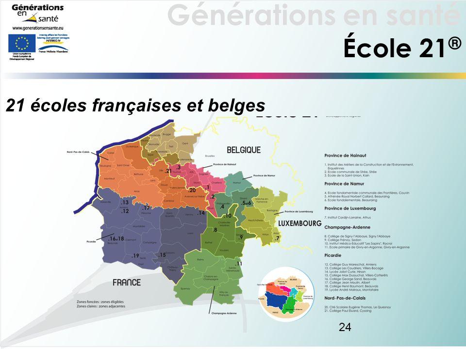 Générations en santé 24 École 21 ® 21 écoles françaises et belges