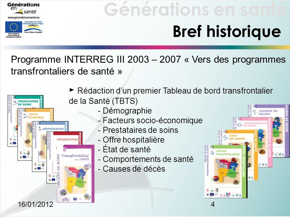Générations en santé 16/01/20124 Programme INTERREG III 2003 – 2007 « Vers des programmes transfrontaliers de santé » Rédaction dun premier Tableau de