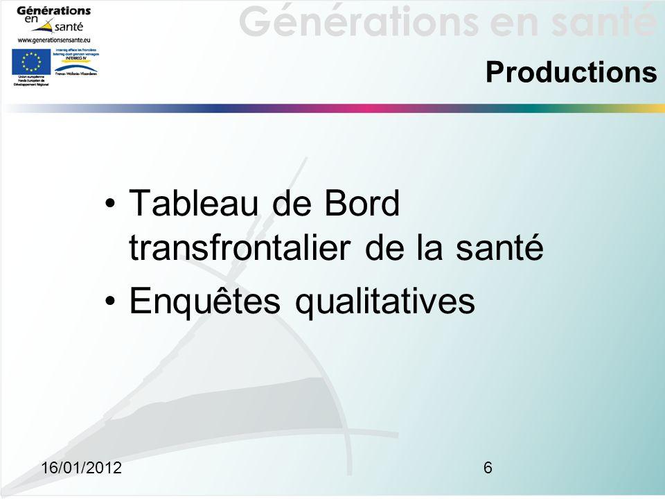 Générations en santé 16/01/20126 Tableau de Bord transfrontalier de la santé Enquêtes qualitatives Productions