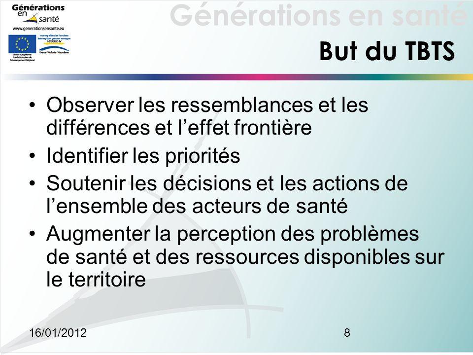 Générations en santé 16/01/20128 But du TBTS Observer les ressemblances et les différences et leffet frontière Identifier les priorités Soutenir les d