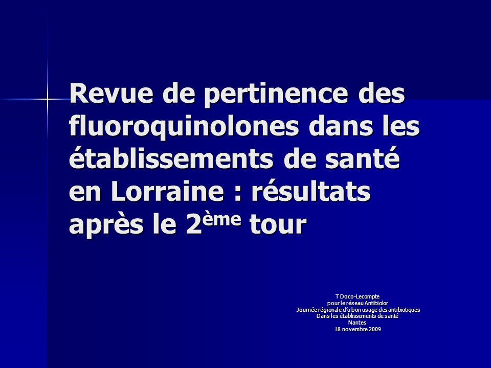 Revue de pertinence des fluoroquinolones dans les établissements de santé en Lorraine : résultats après le 2 ème tour T Doco-Lecompte pour le réseau A