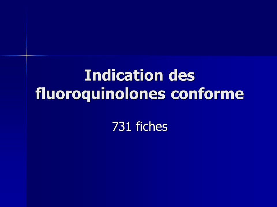 Indication des fluoroquinolones conforme 731 fiches
