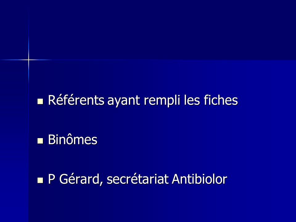 Référents ayant rempli les fiches Référents ayant rempli les fiches Binômes Binômes P Gérard, secrétariat Antibiolor P Gérard, secrétariat Antibiolor