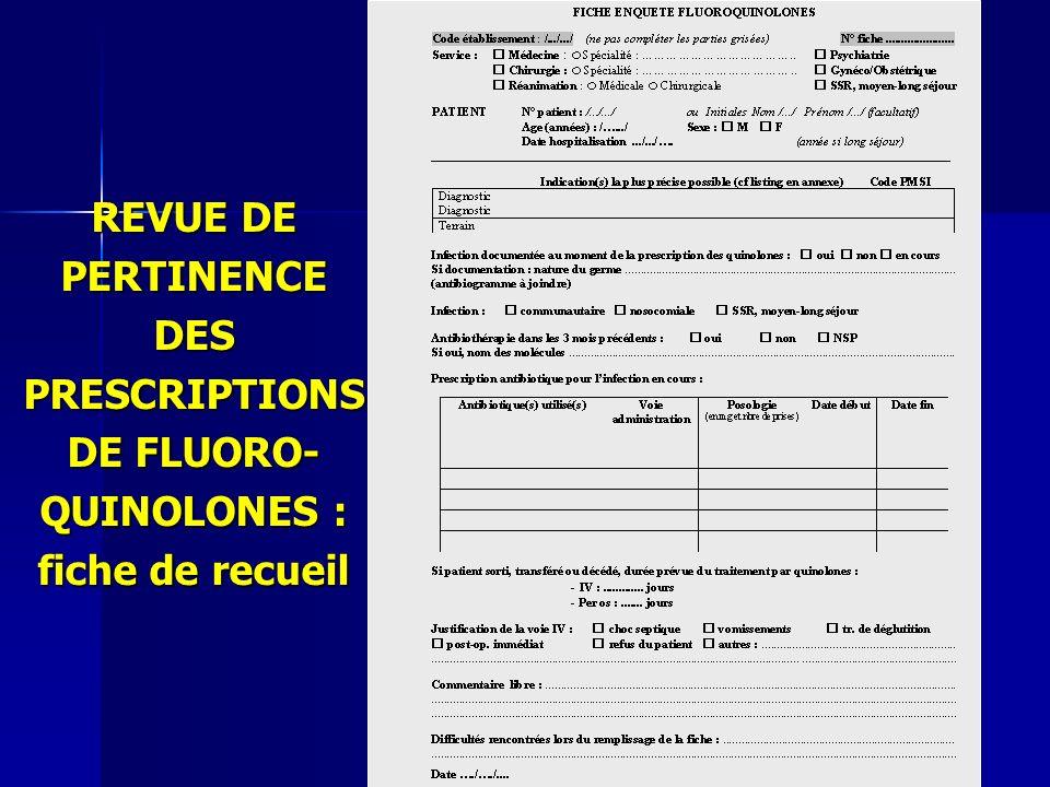 REVUE DE PERTINENCE DES PRESCRIPTIONS DE FLUORO- QUINOLONES : fiche de recueil