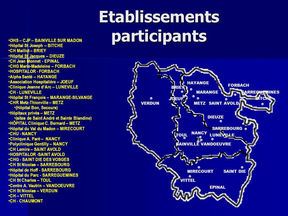 Etablissements participants OHS – CJP – BAINVILLE SUR MADON Hôpital St Joseph – BITCHE CH Maillot – BRIEY Hôpital St Jacques – DIEUZE CH Jean Monnet -