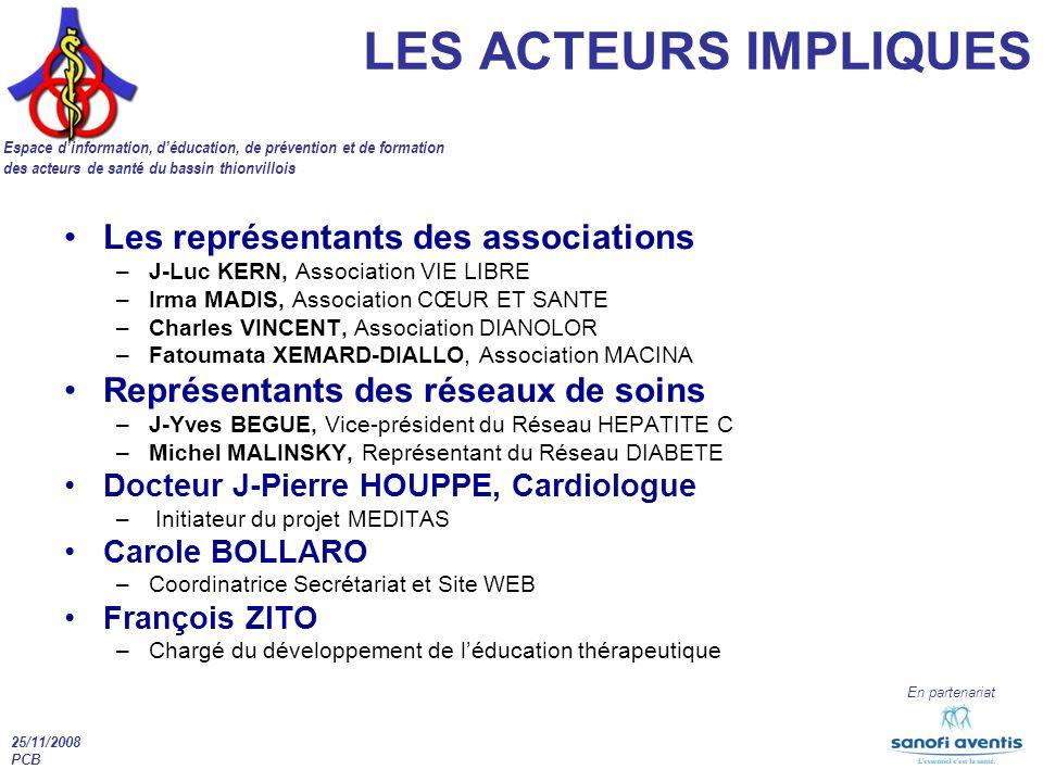 25/11/2008 PCB En partenariat Espace dinformation, déducation, de prévention et de formation des acteurs de santé du bassin thionvillois Les représent