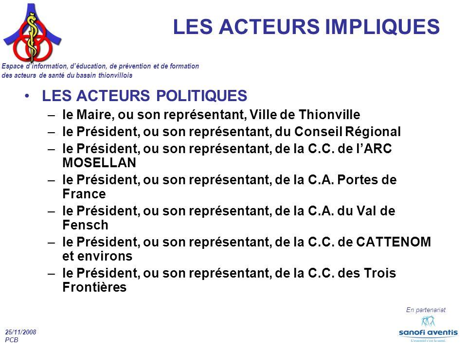 25/11/2008 PCB En partenariat LES ACTEURS IMPLIQUES Espace dinformation, déducation, de prévention et de formation des acteurs de santé du bassin thionvillois LES ACTEURS POLITIQUES –le Maire, ou son représentant, Ville de Thionville –le Président, ou son représentant, du Conseil Régional –le Président, ou son représentant, de la C.C.