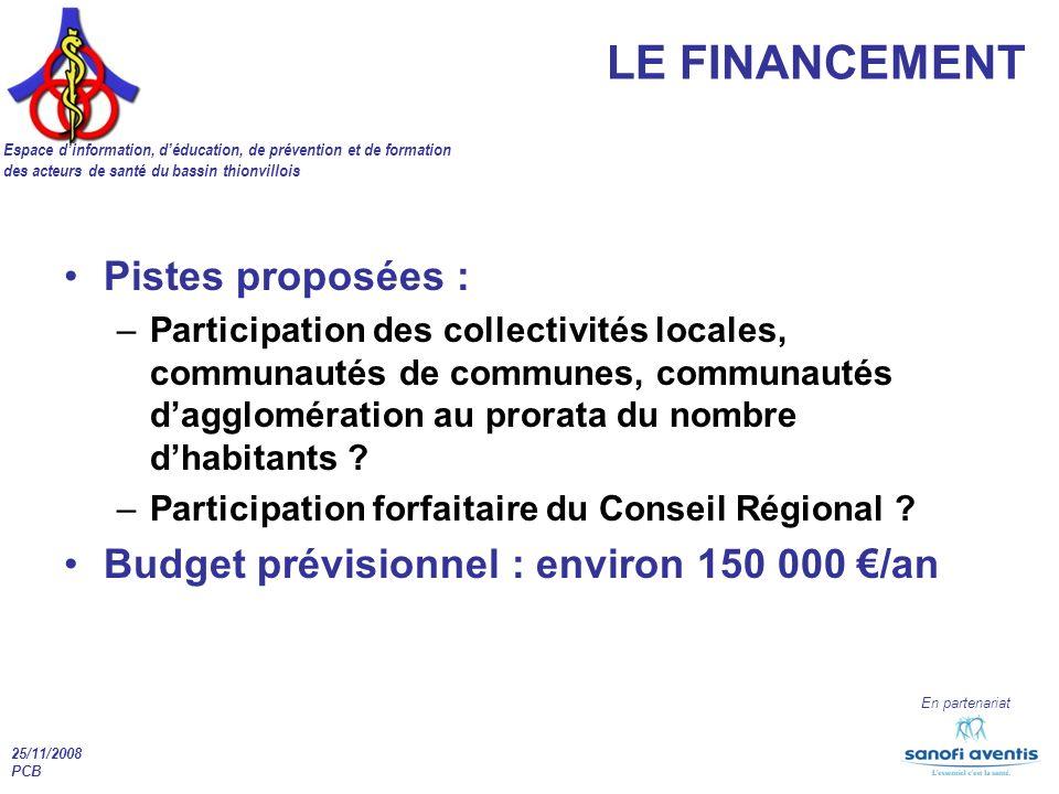 25/11/2008 PCB En partenariat LE FINANCEMENT Espace dinformation, déducation, de prévention et de formation des acteurs de santé du bassin thionvilloi