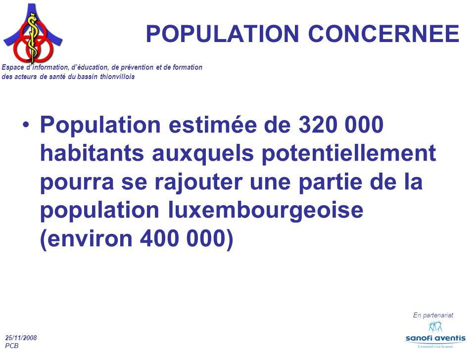 25/11/2008 PCB En partenariat Population estimée de 320 000 habitants auxquels potentiellement pourra se rajouter une partie de la population luxembourgeoise (environ 400 000) POPULATION CONCERNEE Espace dinformation, déducation, de prévention et de formation des acteurs de santé du bassin thionvillois