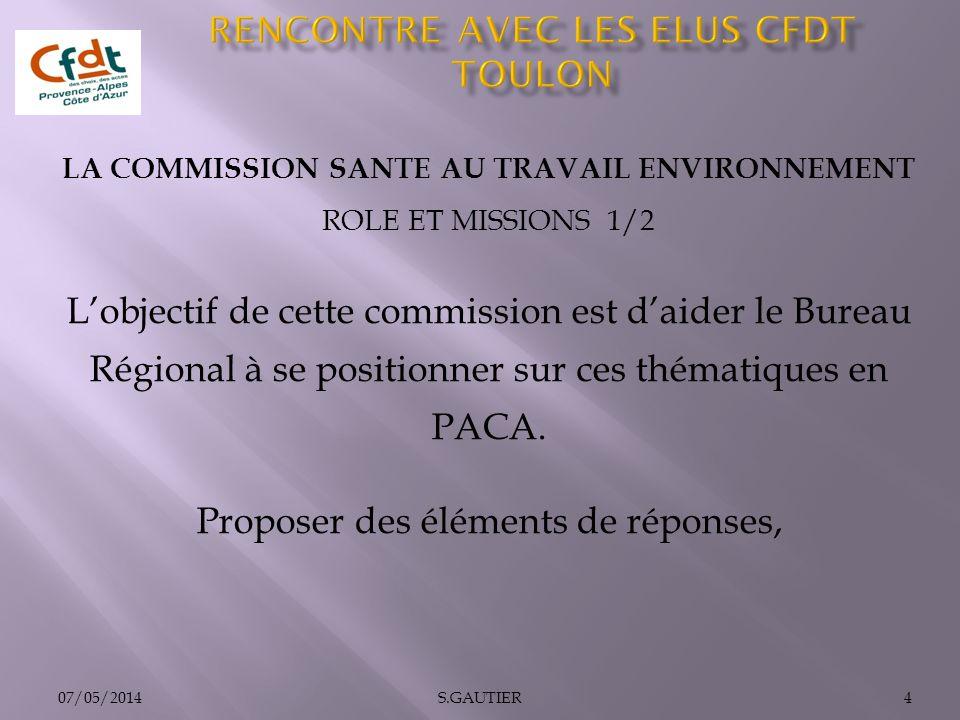 LA COMMISSION SANTE AU TRAVAIL ENVIRONNEMENT ROLE ET MISSIONS 1/2 Lobjectif de cette commission est daider le Bureau Régional à se positionner sur ces