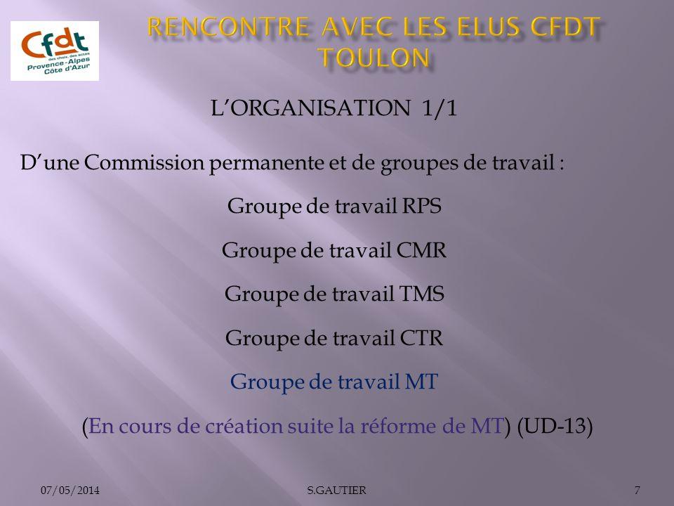 LORGANISATION 1/1 Dune Commission permanente et de groupes de travail : Groupe de travail RPS Groupe de travail CMR Groupe de travail TMS Groupe de tr