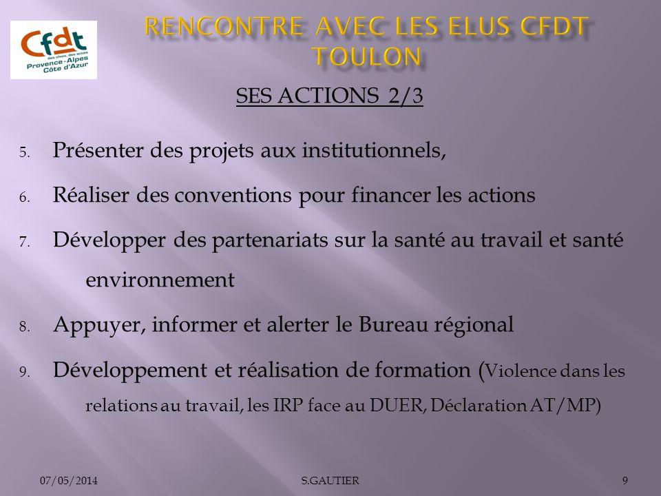 SES ACTIONS 2/3 5. Présenter des projets aux institutionnels, 6. Réaliser des conventions pour financer les actions 7. Développer des partenariats sur