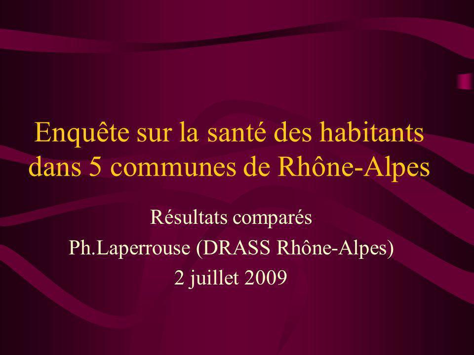 Enquête sur la santé des habitants dans 5 communes de Rhône-Alpes Résultats comparés Ph.Laperrouse (DRASS Rhône-Alpes) 2 juillet 2009