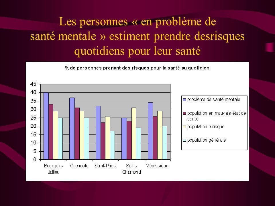 Les personnes « en problème de santé mentale » estiment prendre desrisques quotidiens pour leur santé
