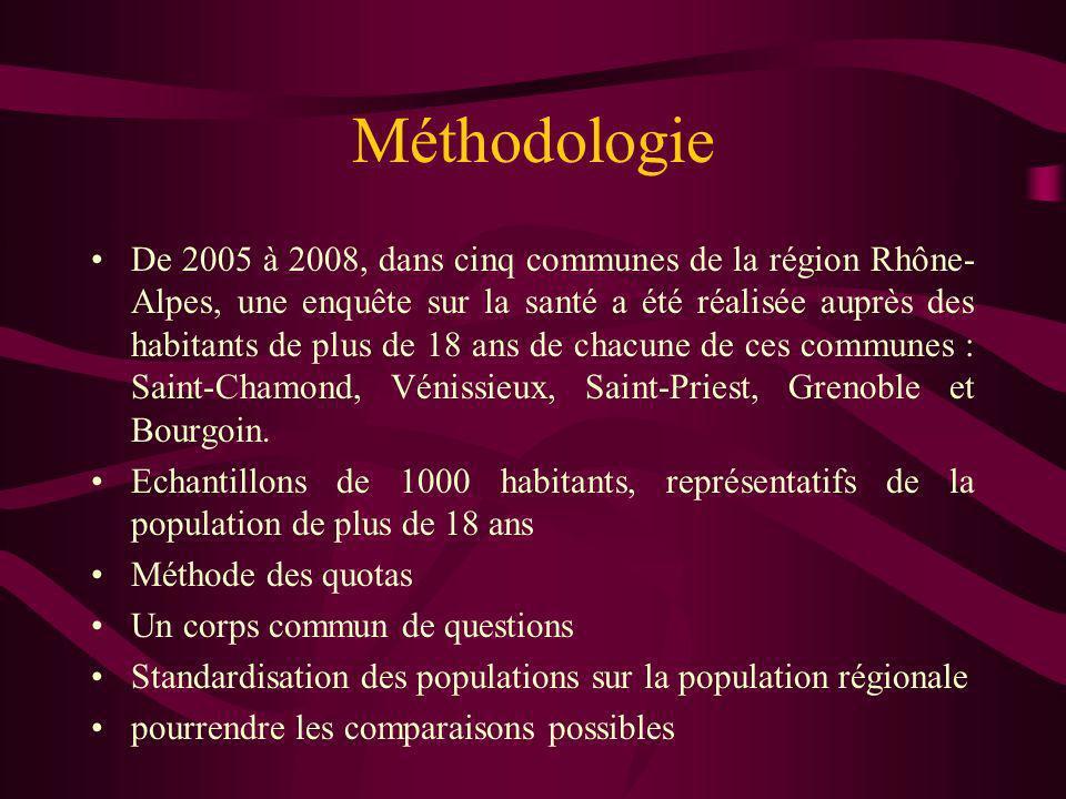 Méthodologie De 2005 à 2008, dans cinq communes de la région Rhône- Alpes, une enquête sur la santé a été réalisée auprès des habitants de plus de 18 ans de chacune de ces communes : Saint-Chamond, Vénissieux, Saint-Priest, Grenoble et Bourgoin.