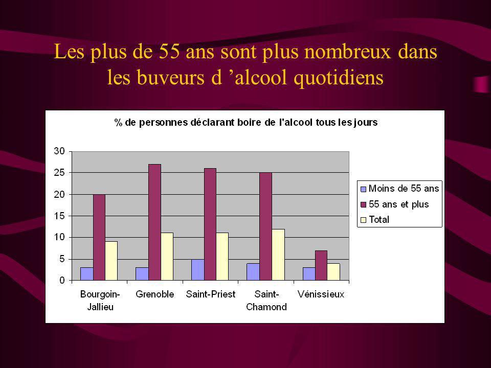 Les plus de 55 ans sont plus nombreux dans les buveurs d alcool quotidiens