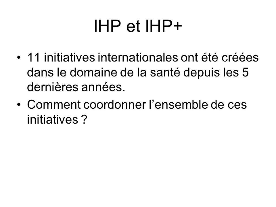 IHP et IHP+ 11 initiatives internationales ont été créées dans le domaine de la santé depuis les 5 dernières années. Comment coordonner lensemble de c