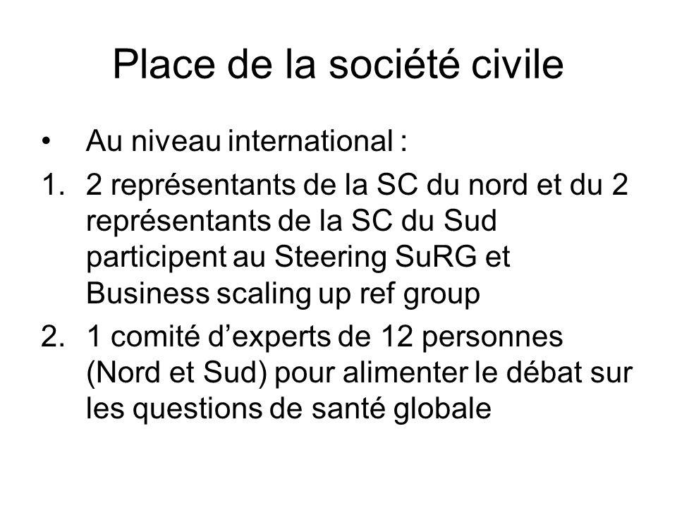 Place de la société civile Au niveau international : 1.2 représentants de la SC du nord et du 2 représentants de la SC du Sud participent au Steering