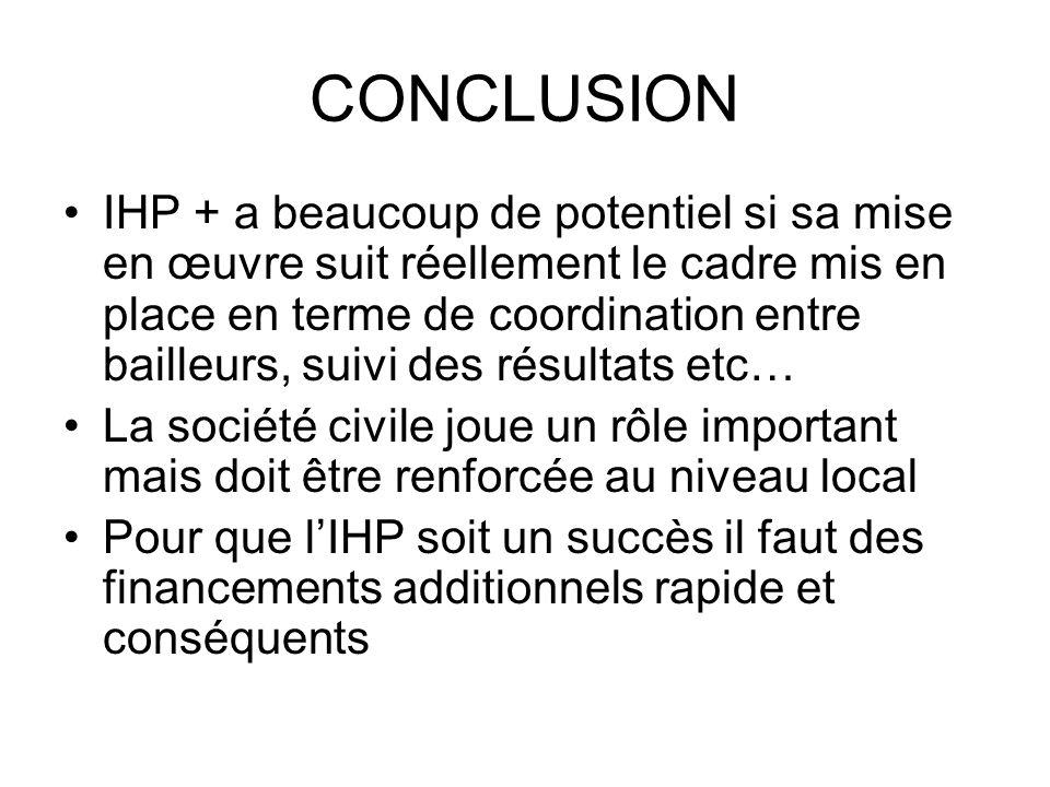 CONCLUSION IHP + a beaucoup de potentiel si sa mise en œuvre suit réellement le cadre mis en place en terme de coordination entre bailleurs, suivi des