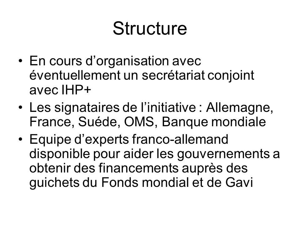 Structure En cours dorganisation avec éventuellement un secrétariat conjoint avec IHP+ Les signataires de linitiative : Allemagne, France, Suéde, OMS,