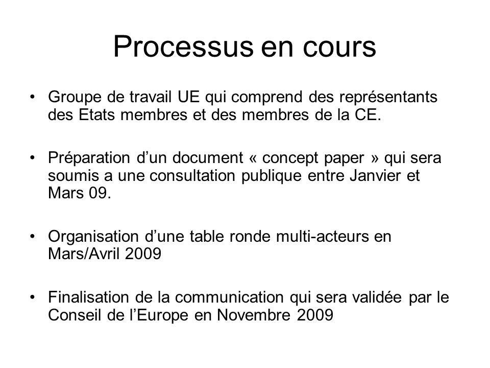 Processus en cours Groupe de travail UE qui comprend des représentants des Etats membres et des membres de la CE. Préparation dun document « concept p