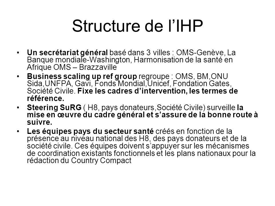 Structure de lIHP Un secrétariat général basé dans 3 villes : OMS-Genève, La Banque mondiale-Washington, Harmonisation de la santé en Afrique OMS – Br