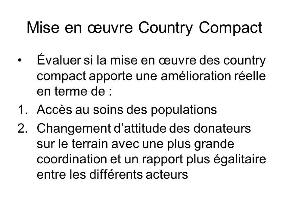 Mise en œuvre Country Compact Évaluer si la mise en œuvre des country compact apporte une amélioration réelle en terme de : 1.Accès au soins des popul