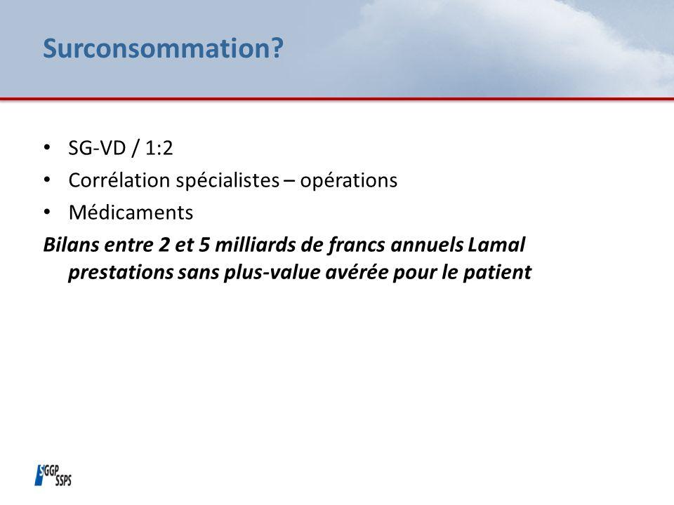 Surconsommation? SG-VD / 1:2 Corrélation spécialistes – opérations Médicaments Bilans entre 2 et 5 milliards de francs annuels Lamal prestations sans