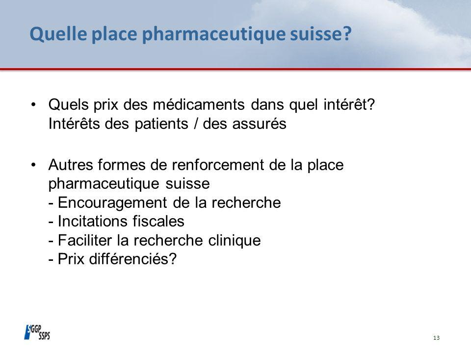 Quelle place pharmaceutique suisse. Quels prix des médicaments dans quel intérêt.