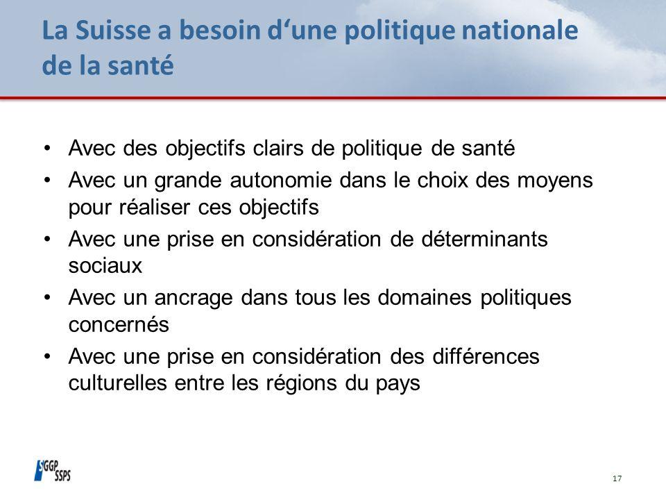 La Suisse a besoin dune politique nationale de la santé Avec des objectifs clairs de politique de santé Avec un grande autonomie dans le choix des moyens pour réaliser ces objectifs Avec une prise en considération de déterminants sociaux Avec un ancrage dans tous les domaines politiques concernés Avec une prise en considération des différences culturelles entre les régions du pays 17
