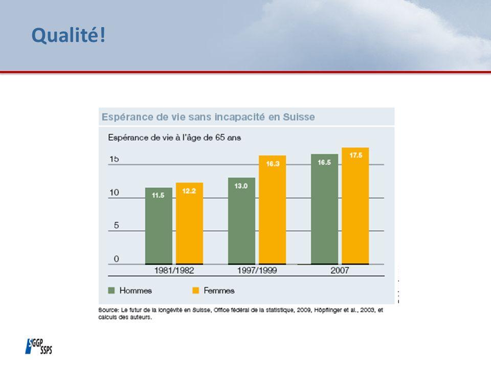 Financement social? 8
