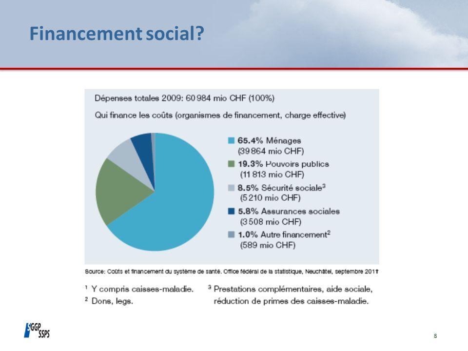 Financement social: comparaison internationale 9