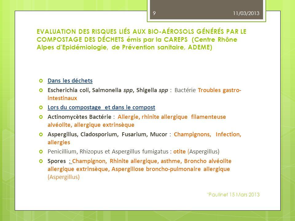 EVALUATION DES RISQUES LIÉS AUX BIO-AÉROSOLS GÉNÉRÉS PAR LE COMPOSTAGE DES DÉCHETS émis par la CAREPS (Centre Rhône Alpes d Epidémiologie, de Prévention sanitaire, ADEME) Dans les déchets Escherichia coli, Salmonella spp, Shigella spp : Bactérie Troubles gastro- intestinaux Lors du compostage et dans le compost Actinomycètes Bactérie : Allergie, rhinite allergique filamenteuse alvéolite, allergique extrinsèque Aspergillus, Cladosporium, Fusarium, Mucor : Champignons, Infection, allergies Penicillium, Rhizopus et Aspergillus fumigatus : otite (Aspergillus) Spores : Champignon, Rhinite allergique, asthme, Broncho alvéolite allergique extrinsèque, Aspergillose broncho-pulmonaire allergique (Aspergillus) 11/03/20139 Paulinet 15 Mars 2013