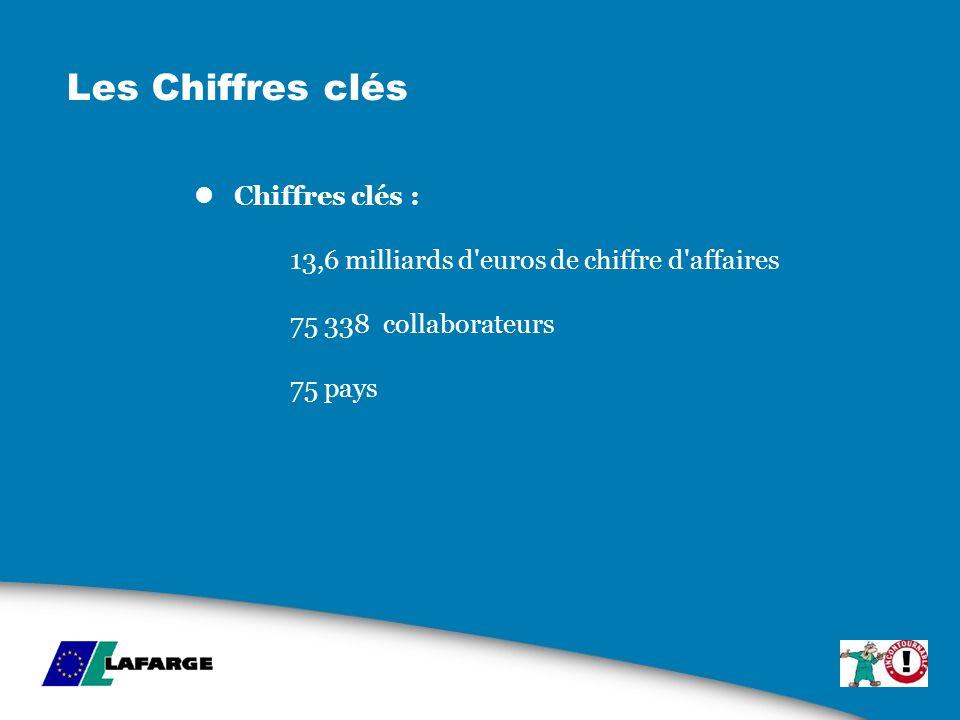 Les Chiffres clés Chiffres clés : 13,6 milliards d'euros de chiffre d'affaires 75 338 collaborateurs 75 pays