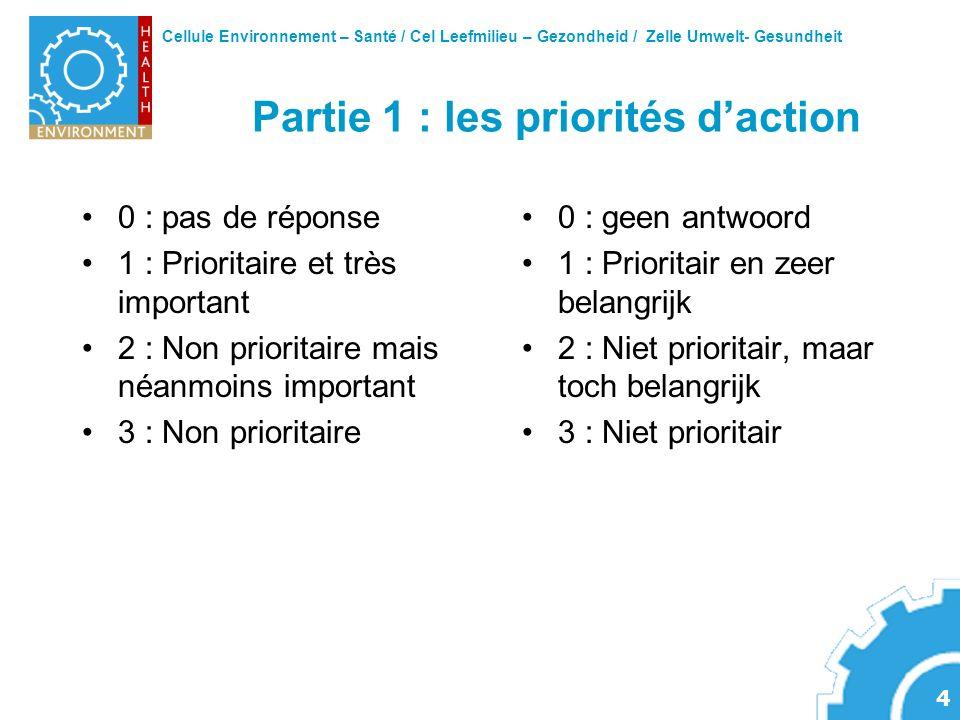 Cellule Environnement – Santé / Cel Leefmilieu – Gezondheid / Zelle Umwelt- Gesundheit 4 Partie 1 : les priorités daction 0 : pas de réponse 1 : Prior