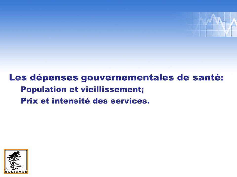 Les dépenses gouvernementales de santé: Population et vieillissement; Prix et intensité des services.