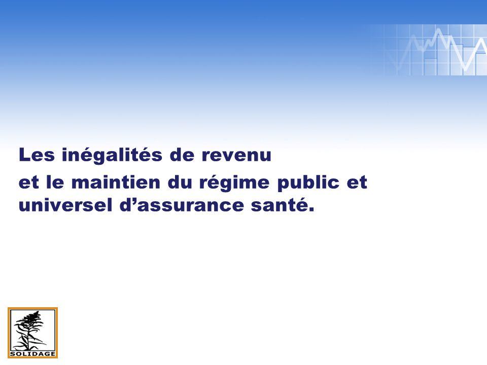 Les inégalités de revenu et le maintien du régime public et universel dassurance santé.