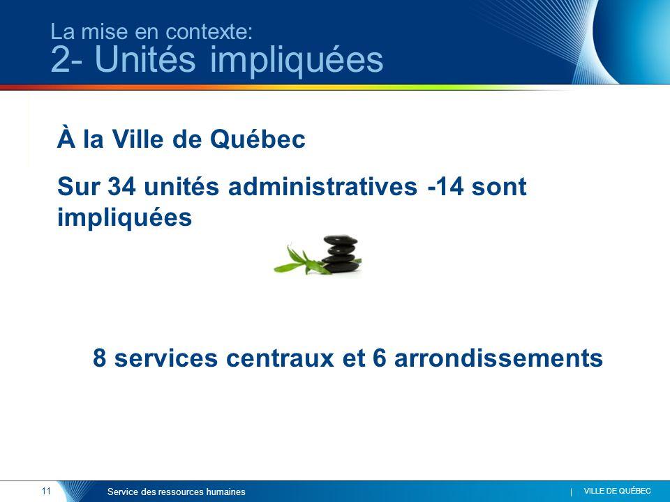 11 VILLE DE QUÉBEC Service des ressources humaines La mise en contexte: 2- Unités impliquées À la Ville de Québec Sur 34 unités administratives -14 sont impliquées 8 services centraux et 6 arrondissements