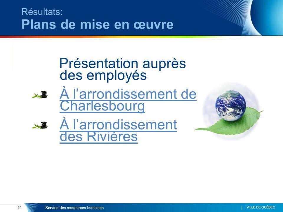 14 VILLE DE QUÉBEC Service des ressources humaines Résultats: Plans de mise en œuvre Présentation auprès des employés À larrondissement de Charlesbour