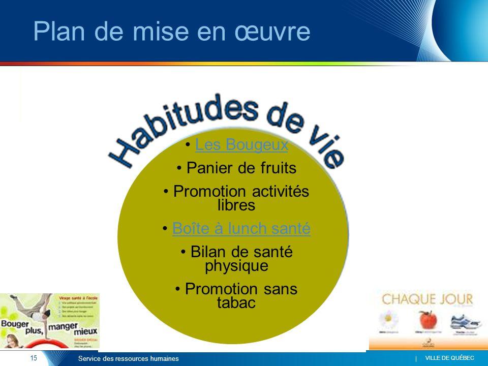 15 VILLE DE QUÉBEC Service des ressources humaines Plan de mise en œ uvre Les Bougeux Panier de fruits Promotion activités libres Boîte à lunch santé
