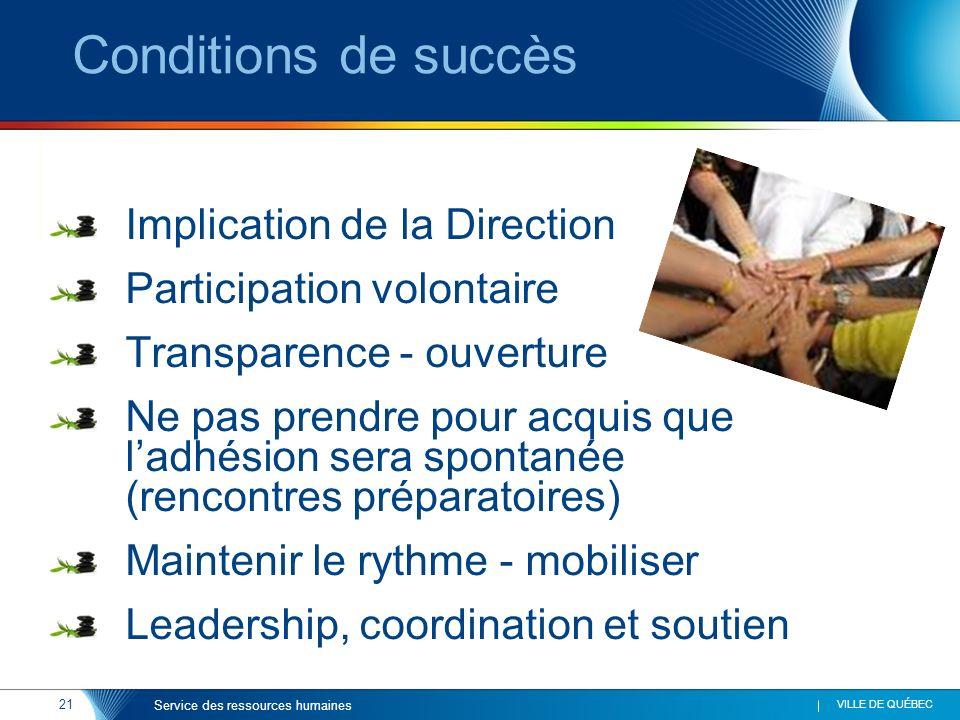 21 VILLE DE QUÉBEC Service des ressources humaines Conditions de succès Implication de la Direction Participation volontaire Transparence - ouverture